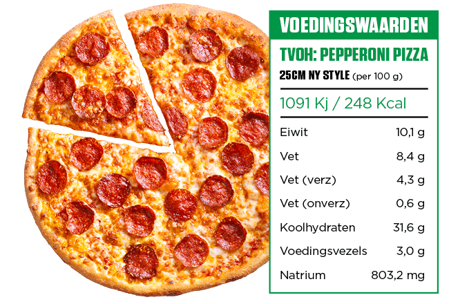 New York Pizza Nog Steeds De Beste Pizzas In Nederland April 2019